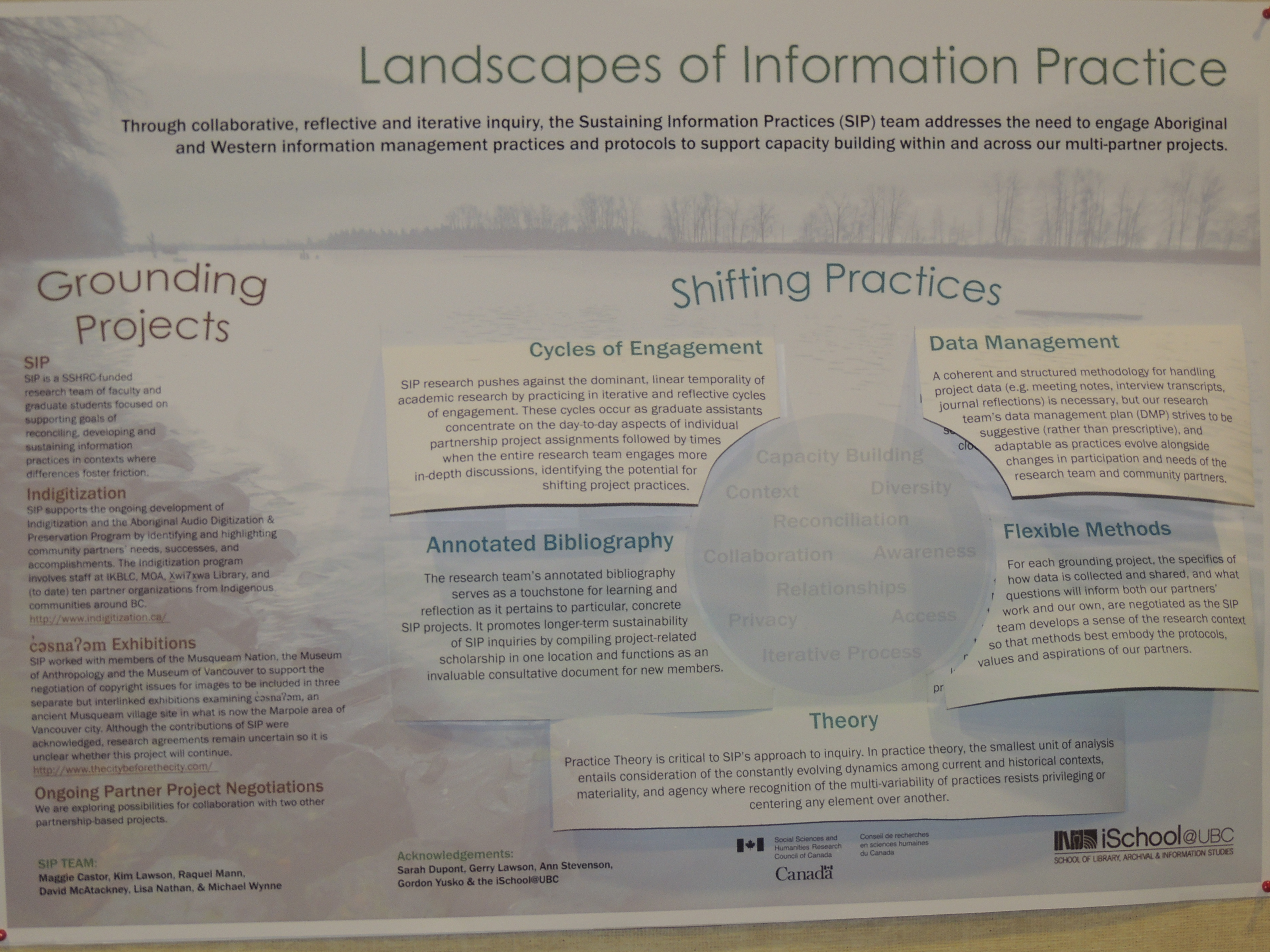Research day 2015 information responsibilities ubc ischool landscapes of information practice maggie castor kim lawson rocky mann david mcatackney 1betcityfo Choice Image