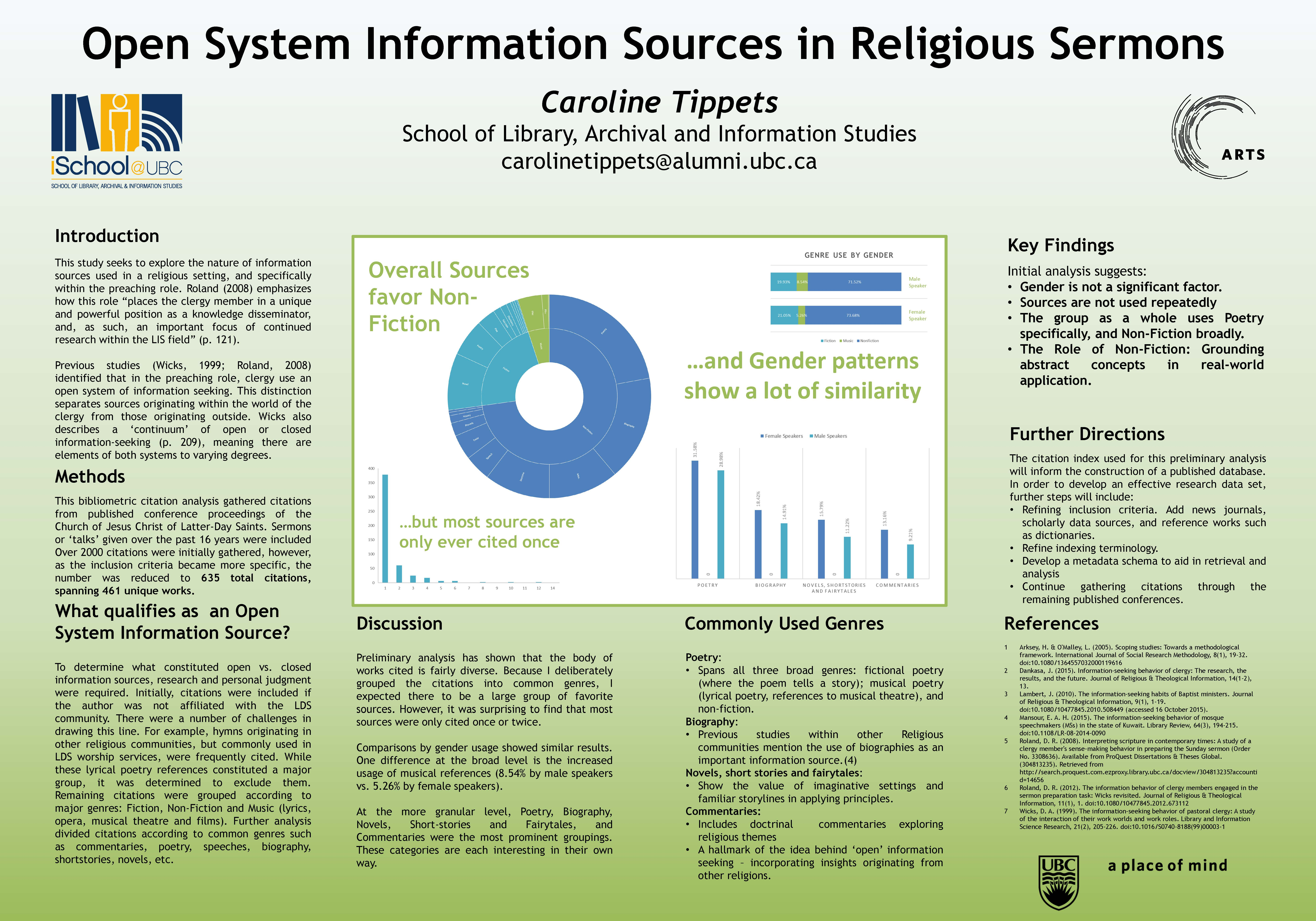 Research day ubc ischool open system information sources in religious sermons caroline tippets 1betcityfo Choice Image